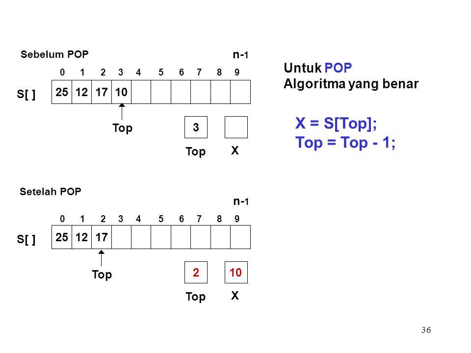X = S[Top]; Top = Top - 1; Untuk POP Algoritma yang benar n-1 25 12 17
